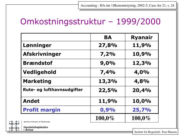 Omkostningsstruktur – 1999/2000