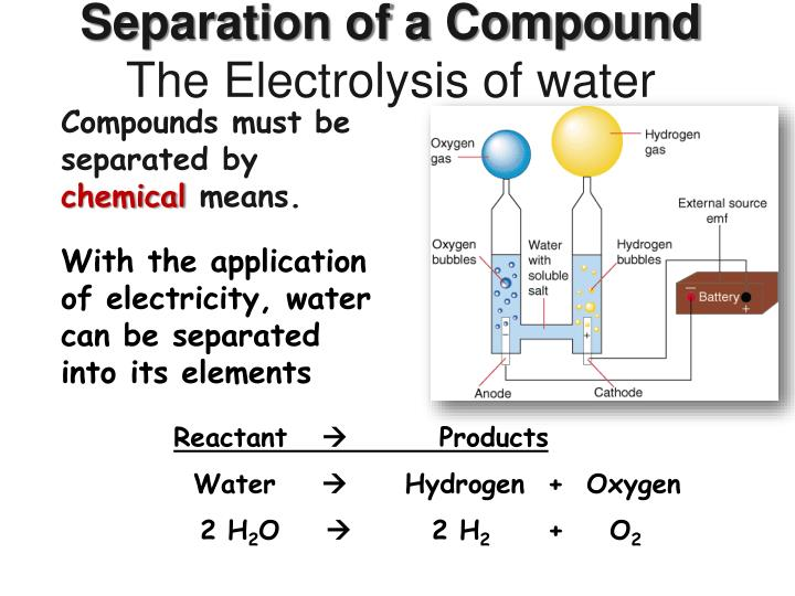 Separation of a Compound