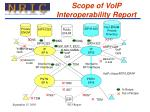 scope of voip interoperability report2