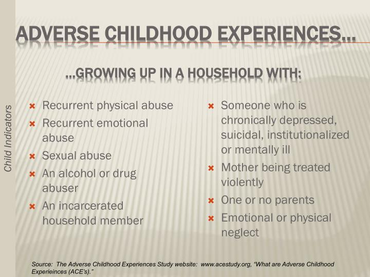 Adverse Childhood Experiences…