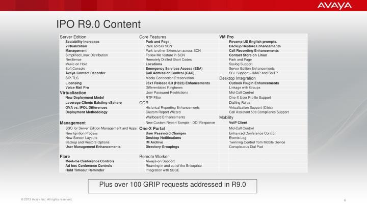 IPO R9.0 Content