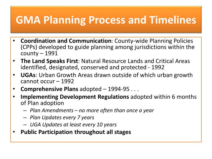 GMA Planning Process and Timelines