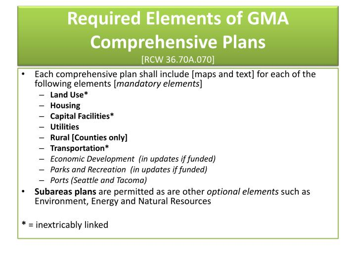 Required Elements of GMA Comprehensive Plans