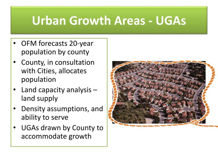 Urban Growth Areas - UGAs