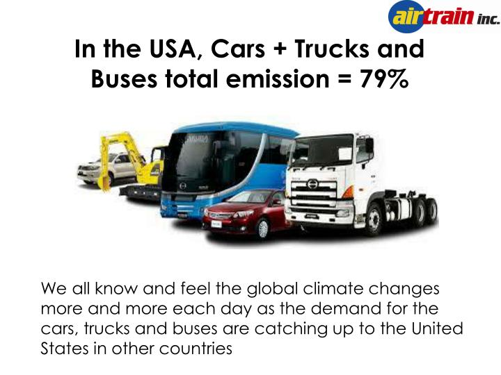 In the USA, Cars + Trucks and Buses total emission = 79%