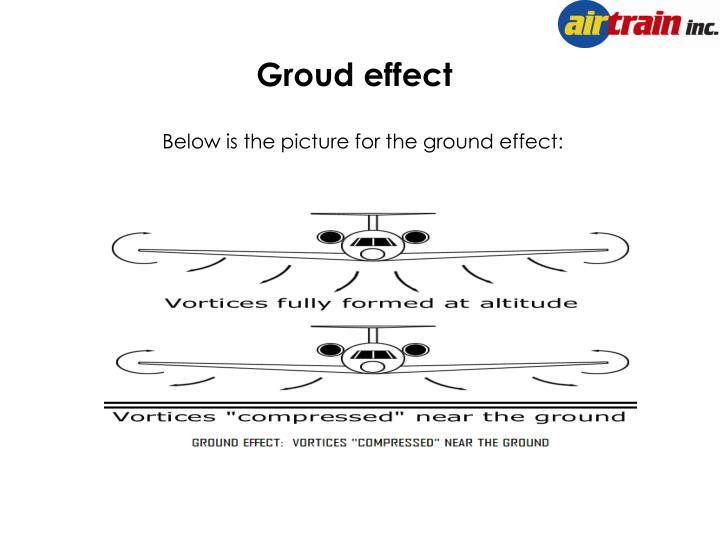 Groud effect