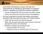 delivery concepts