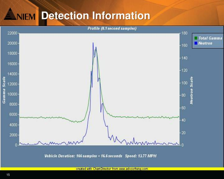 Detection Information