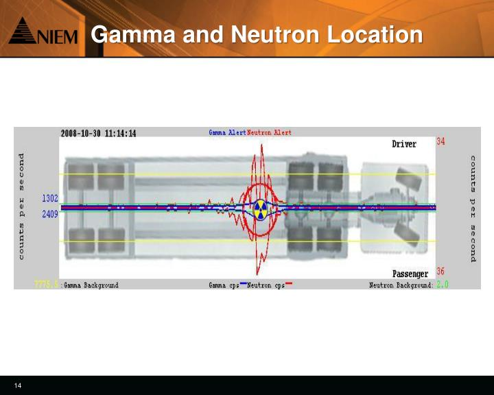 Gamma and Neutron Location