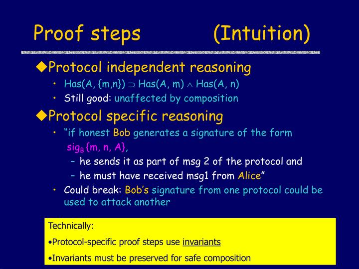 Proof steps (Intuition)
