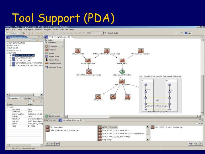Tool Support (PDA)