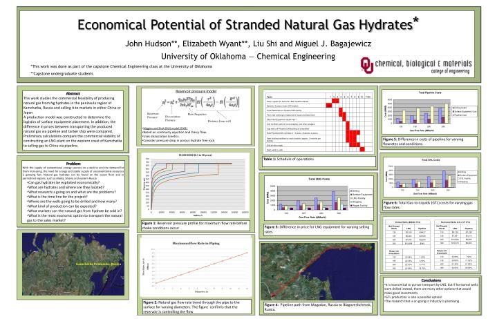 Economical Potential of Stranded Natural Gas Hydrates