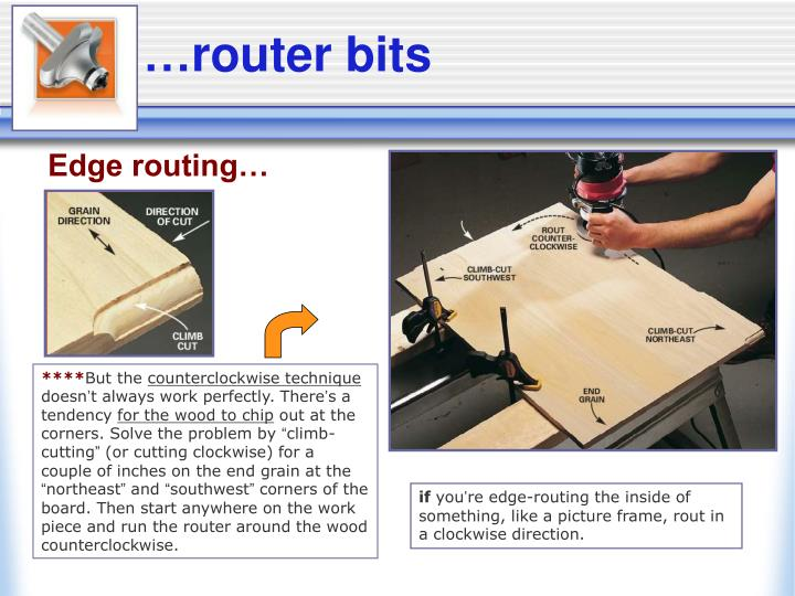 …router bits