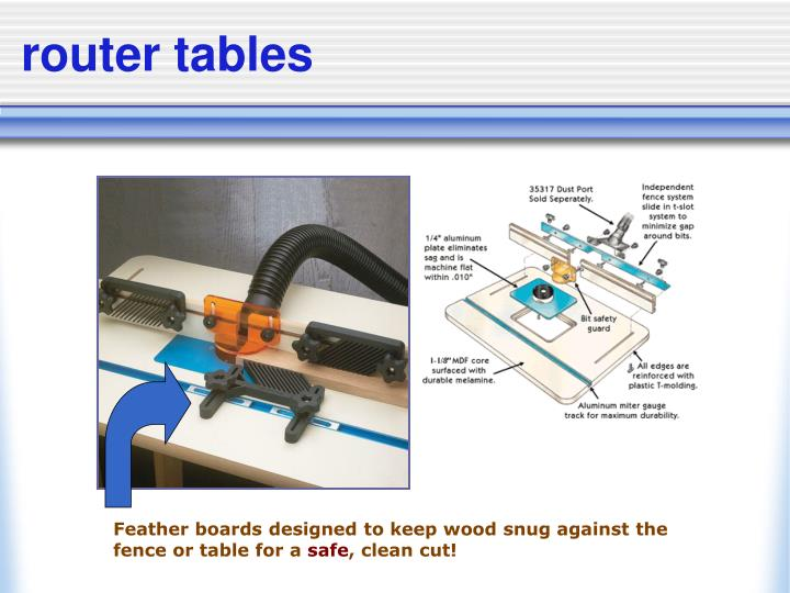 router tables