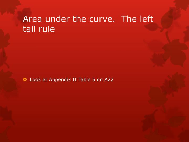 Area under the curve.  The left tail rule