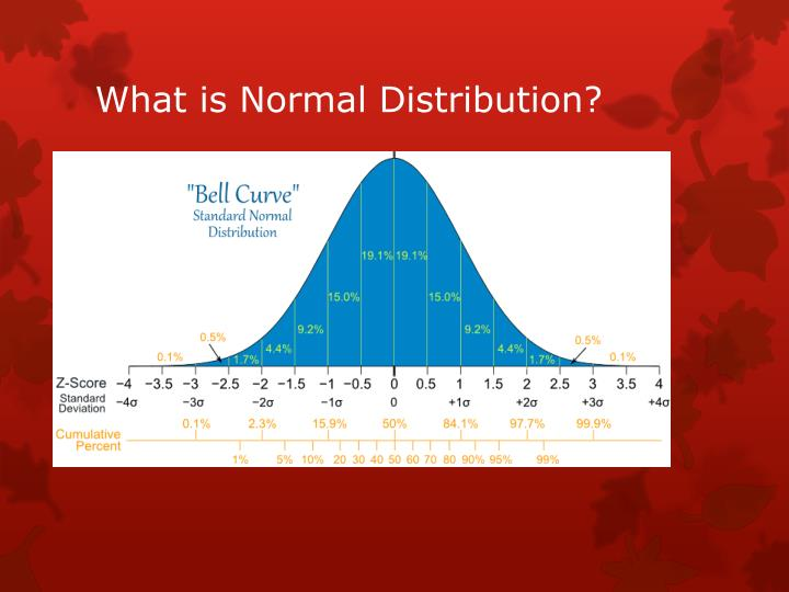 What is normal distribution