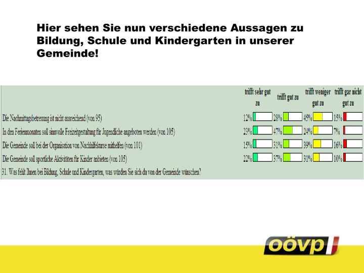 Hier sehen Sie nun verschiedene Aussagen zu Bildung, Schule und Kindergarten in unserer Gemeinde!