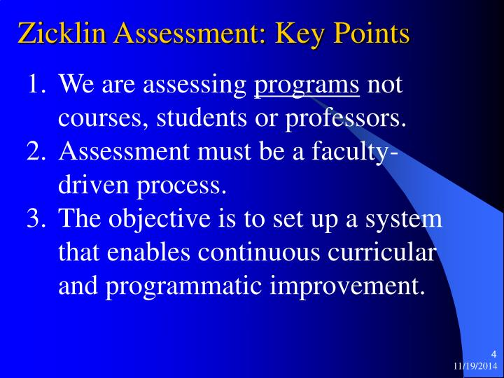 Zicklin Assessment: Key Points