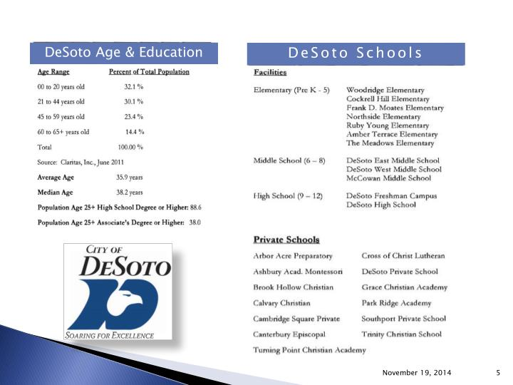 DeSoto Age & Education