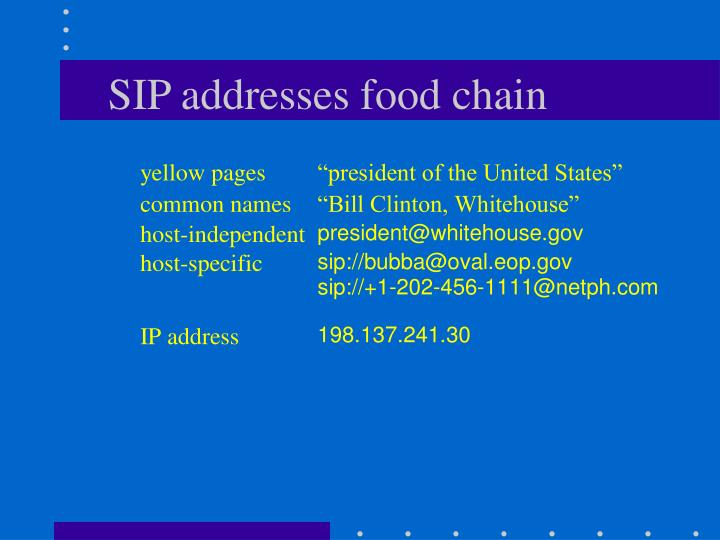 SIP addresses food chain