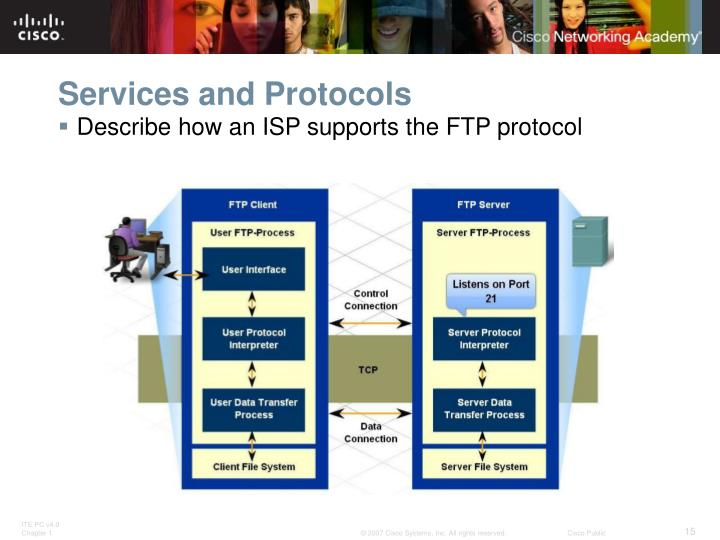 Services and Protocols