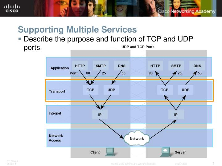 Supporting Multiple Services