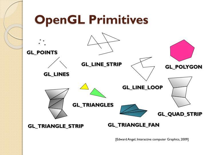 OpenGL Primitives