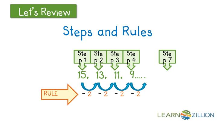Steps and Rules