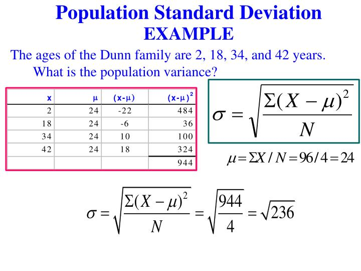 population standard deviation Math geeks tutorial: standard deviation learn how to compute the population and sample standard deviation.