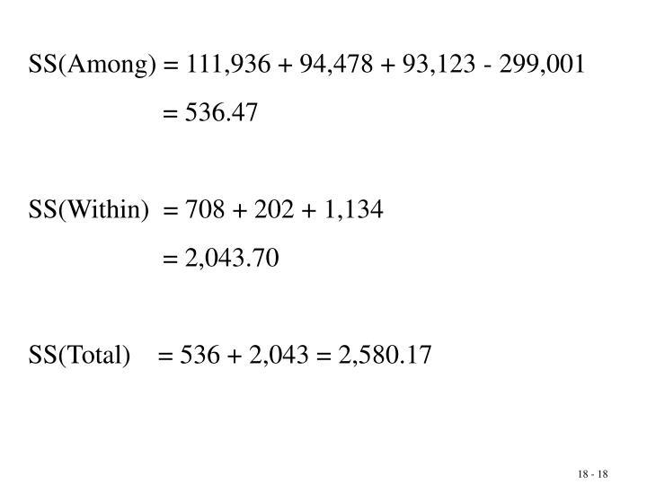 SS(Among) = 111,936 + 94,478 + 93,123 - 299,001