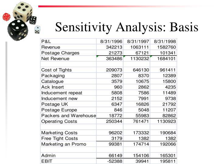 Sensitivity Analysis: Basis