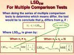 lsd ew for multiple comparison tests