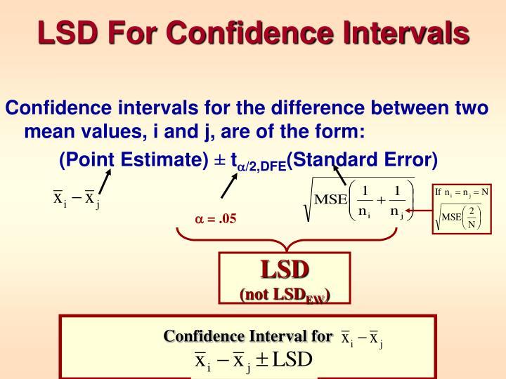 LSD For Confidence Intervals