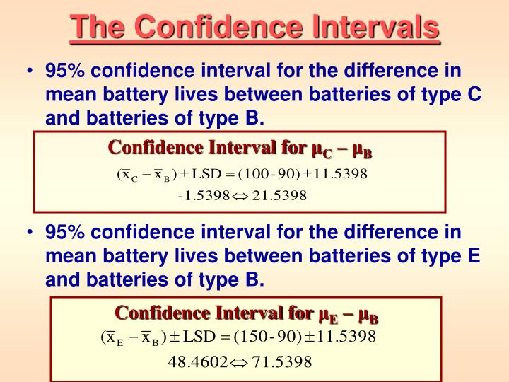 The Confidence Intervals