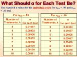 what should for each test be