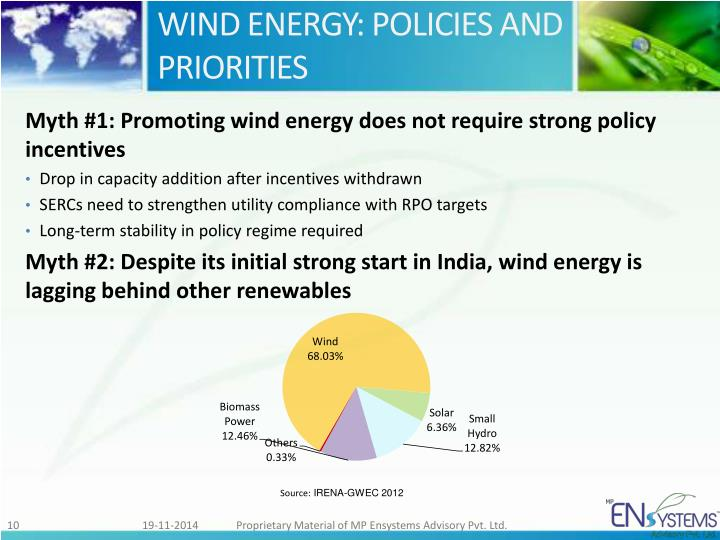 WIND ENERGY: POLICIES AND PRIORITIES