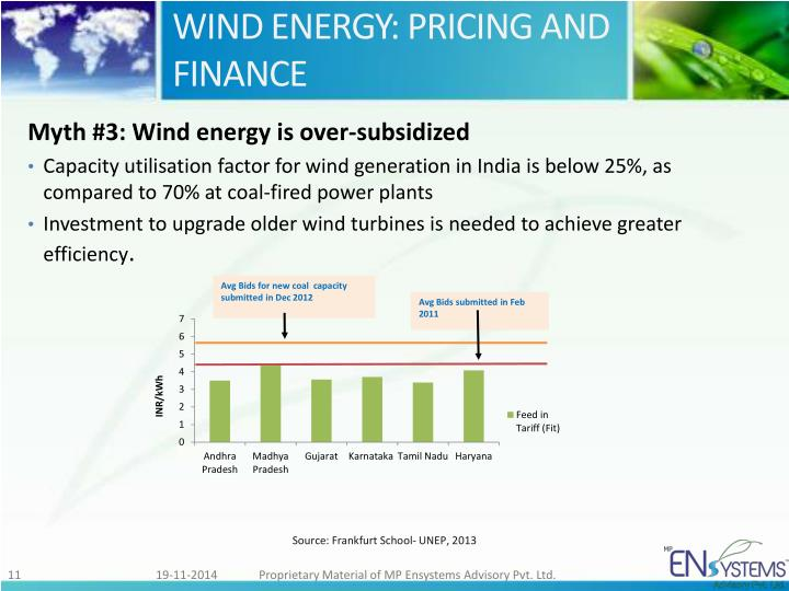 WIND ENERGY: PRICING AND FINANCE