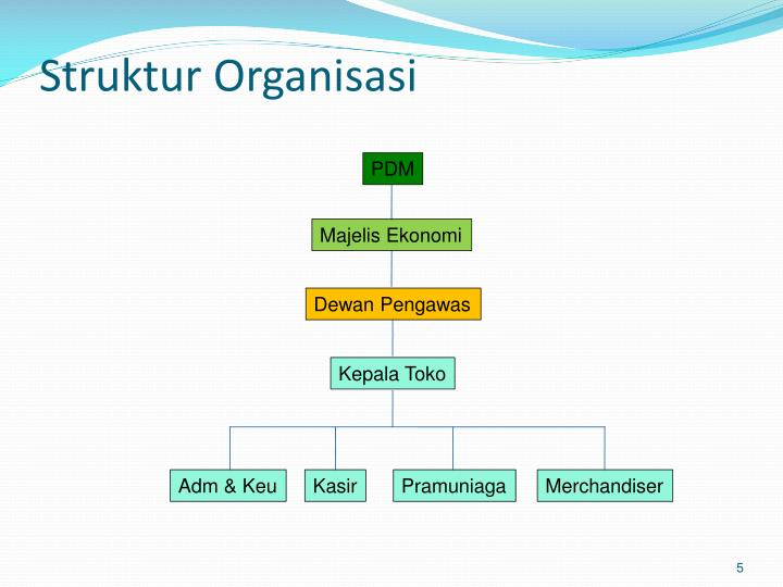Ppt M Mart Powerpoint Presentation Id 6806423