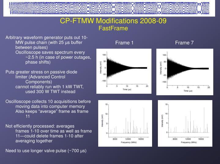 CP-FTMW Modifications 2008-09