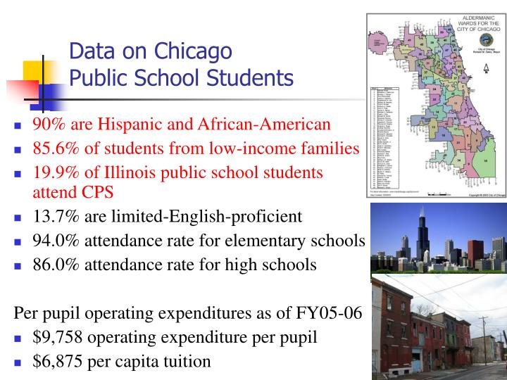 Data on Chicago