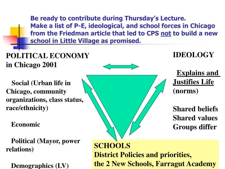 Be ready to contribute during Thursday's Lecture.