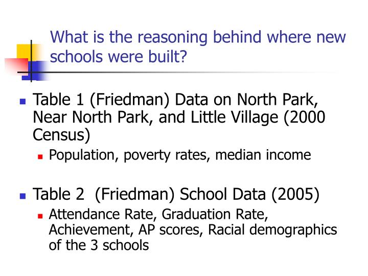 What is the reasoning behind where new schools were built?
