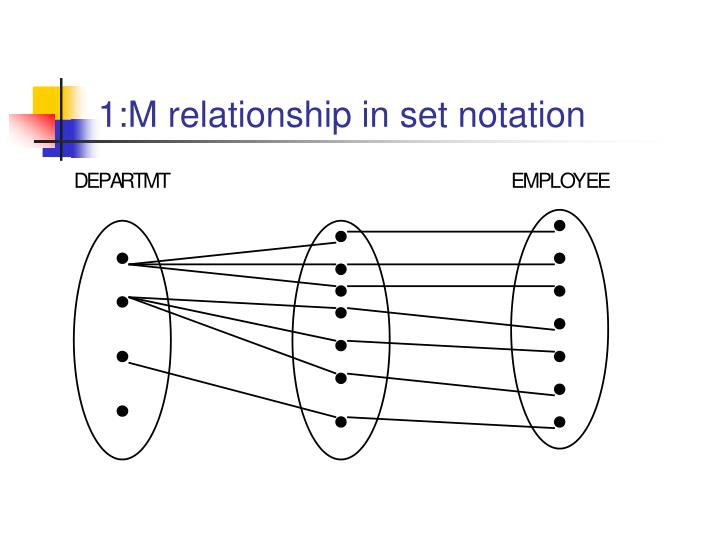 1:M relationship in set notation