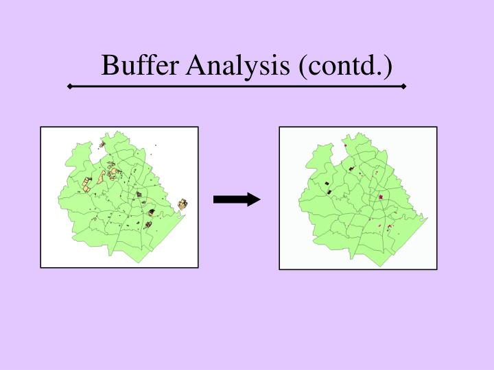 Buffer Analysis (contd.)