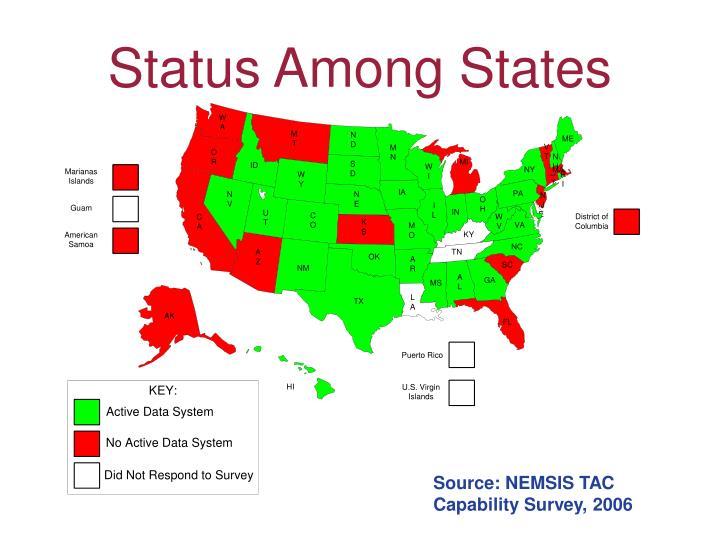 Status Among States