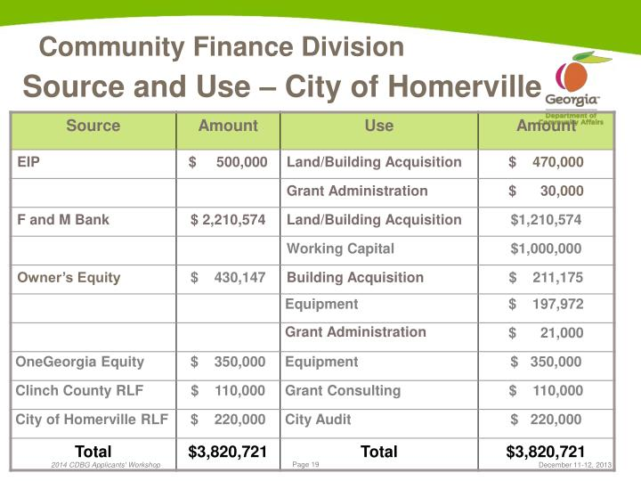 Source and Use – City of Homerville