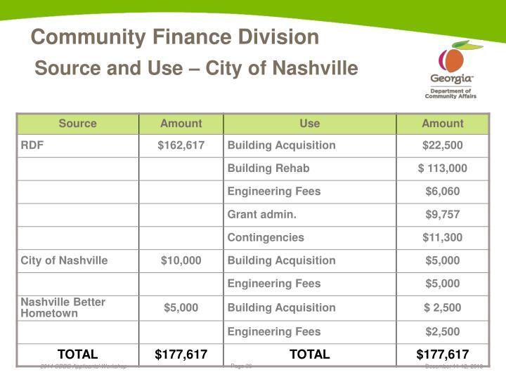 Source and Use – City of Nashville