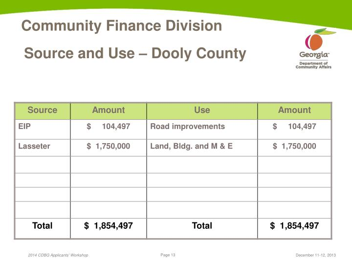 Source and Use – Dooly County