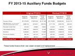 fy 2013 15 auxiliary funds budgets