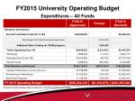 fy2015 university operating budget expenditures all funds